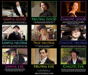 ALIGNMENT CHART! Downton Abbey