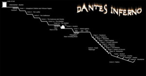 Dante's Inferno Pictures, Images and Photos