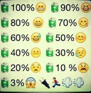 battery, emoji, funny, iphone