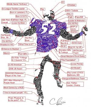 /Shirts :: Ray Lewis Visual Biography T-Shirt - Baltimore Ravens ...