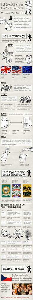 ... Infographic, Crafts Beer, Beer Knowledge, Snob Infographic, Beer Snob