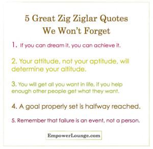 Zig Ziglar Quotes We Won't Forget