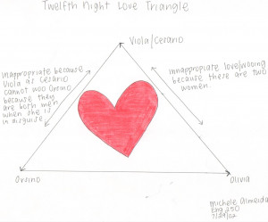 Bizarre Love Triangel