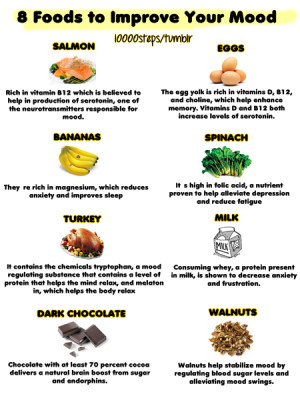 178076-8-Foods-To-Improve-Your-Mood.png