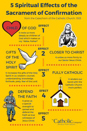 ... Effects of the Sacrament of Confirmation | The Catholic Company