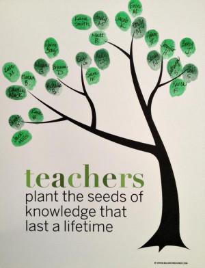 ... Fingerprint Tree - Teacher Appreciation + End of the Year Gift