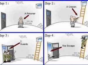 Funny cartoon – Prison Escape
