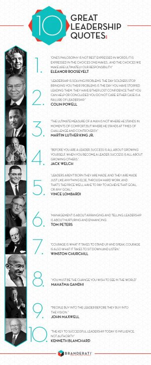 Quotes Great Business Leaders ~ 50 Heavyweight Leadership Quotes
