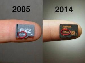 Funny whatsapp image of funny 2005 vs 2014 . Whatsapp images, imgaes ...