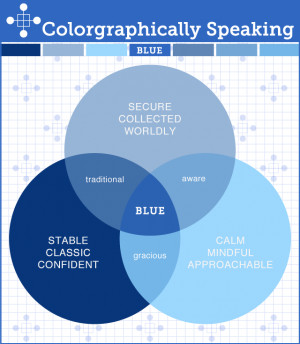 ... color and put the psychology of blue to work for you color psychology