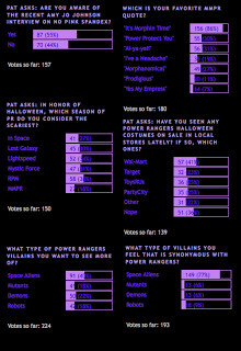 Poll Results: Quotes/Space Aliens/Amy Jo/Halloween