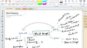 How to Use Mind Maps to Unleash Your Brain's Creativity and Potential ...