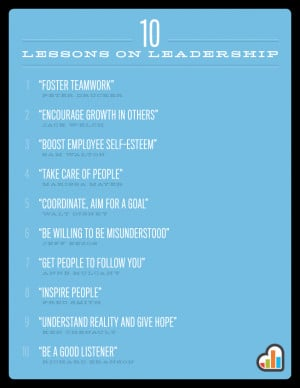 famous leaders and thinkers have any favorite leadership quotes of ...