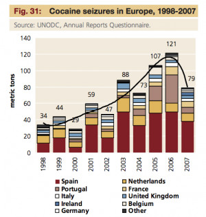 Anti Drug Quotes Scare stories about