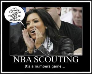 Kim Kardashian and the Game of Love