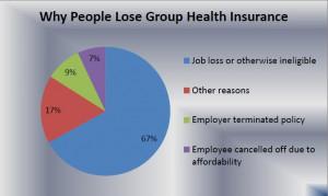 Job Loss Quotes