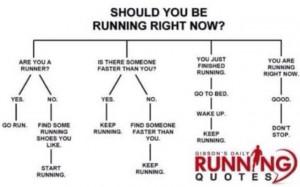... Running Now *** Running Poster *** Cross Country Slogans *** Running