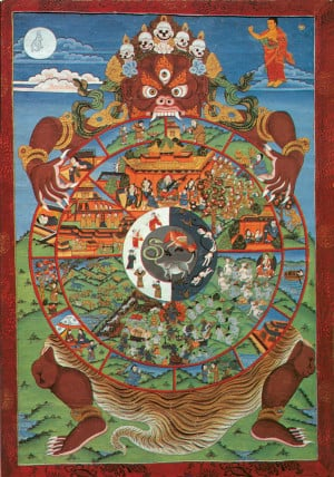 The Wheel Of Life Or Wheel of existence