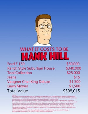 How much it costs to become Hank Hill ( i.imgur.com )