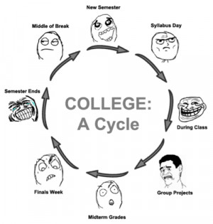 meme comic at college lazy college senior goes to final college memes ...
