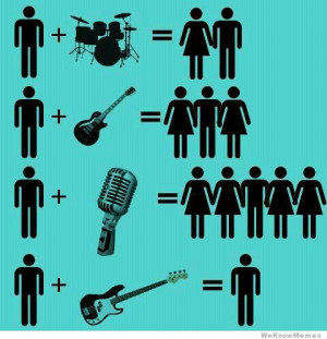 Why being a bass player kinda sucks sometimes – graph