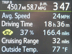 The Other Guys Prius Quotes But the prius c does have a significant ...