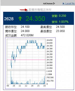 hong-kong-stock-streaming-quotes-01