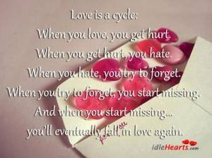cycle of love - Life and love quotes and pics Picture