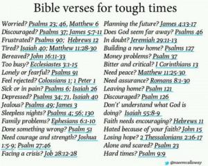 Psalms 4, 6, 9:9, 23, 27:46, 34, 37, 46, 49, 56, 71, 90, 91, 121, 126 ...