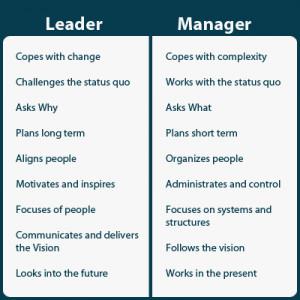 Manager vs Leader - Management Leadership Program