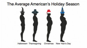 holiday-nutrition