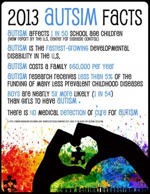 Day 11/30: Autism Awareness Month