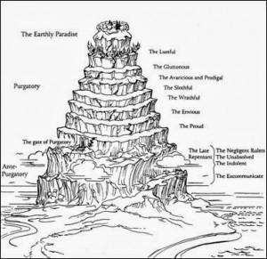 Dante's+Divine+Comedy--purgatory+map.jpg
