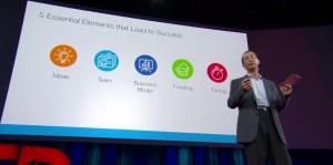 Bedrijfslesje van Bill Gross: hoe maakt u uw startup succesvol? (video ...