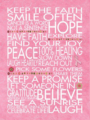 On World Cancer Day share Inspiring Messages quotes Images
