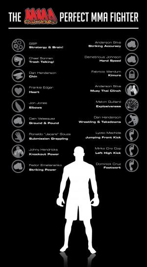 The MMA Fightwear 'Perfect MMA Fighter'
