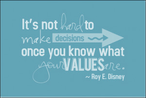 Decision Making Quotes On Love Personal-values-quote - blue