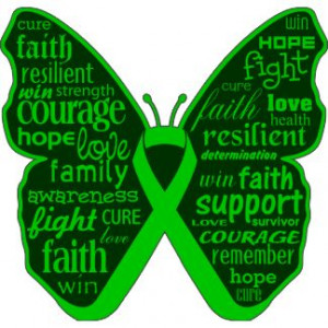 Kidney Cancer Butterfly Collage of Words