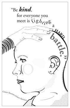Brain tumor awareness/support
