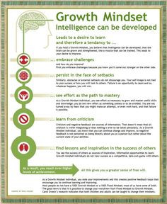 ... growth quotes book worth amazing infographic growth mindset common