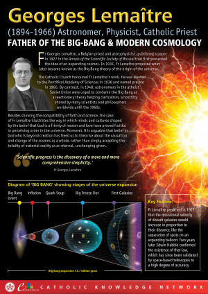 the Belgian priest who proposed the Big Bang theory