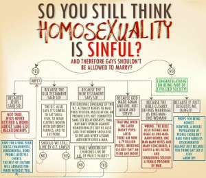 Homosexuality and the Bible: a Flowchart