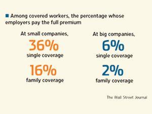Health-Care Faceoff