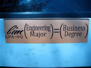 Funny Engineering Images/Quotes