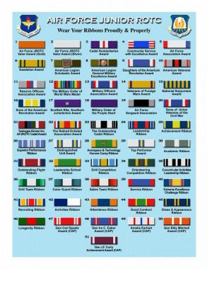 Ribbon Chart Oleg Cable