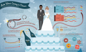 Mixed-Race Marriage Infographic: The Attitudes of Americans