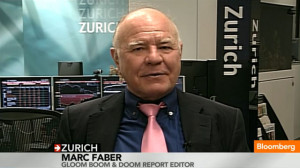 Marc Faber Stocks are about to fall at least 40 HITC Business