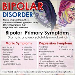 Bipolar disorder EZ Health MD