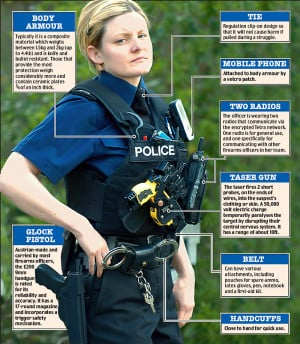 Re: Female police officers