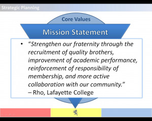 Personal mission statement for college students examples
